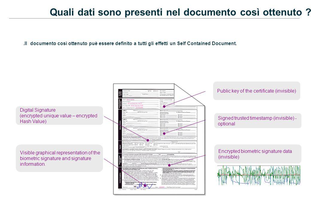 Quali dati sono presenti nel documento così ottenuto