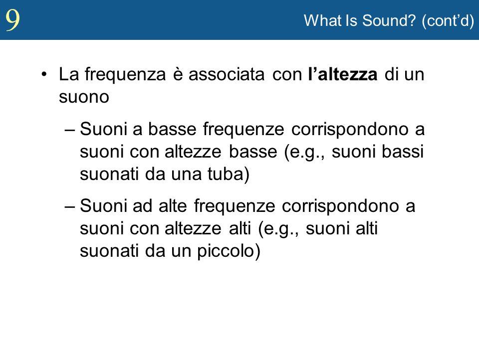 La frequenza è associata con l'altezza di un suono