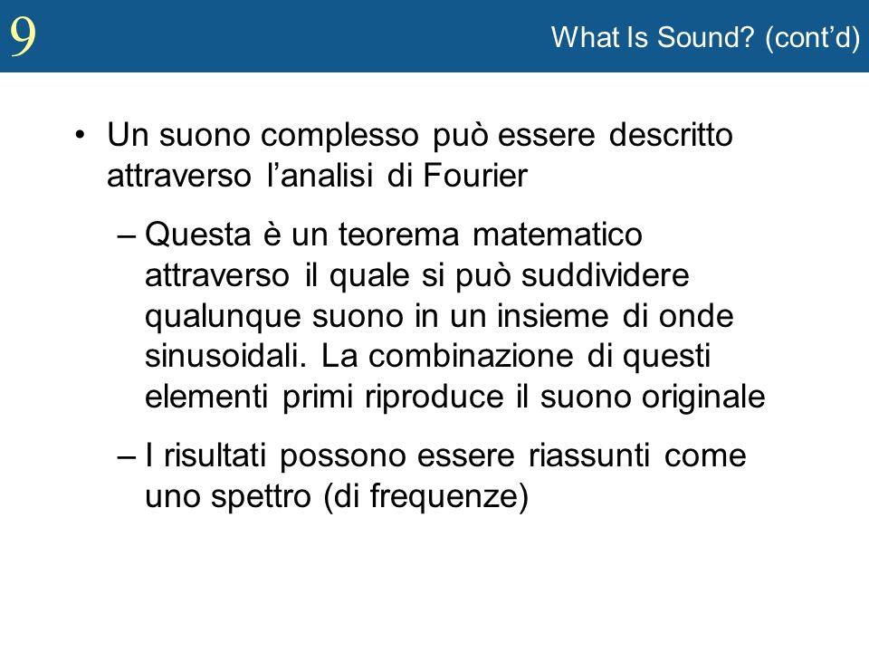 I risultati possono essere riassunti come uno spettro (di frequenze)