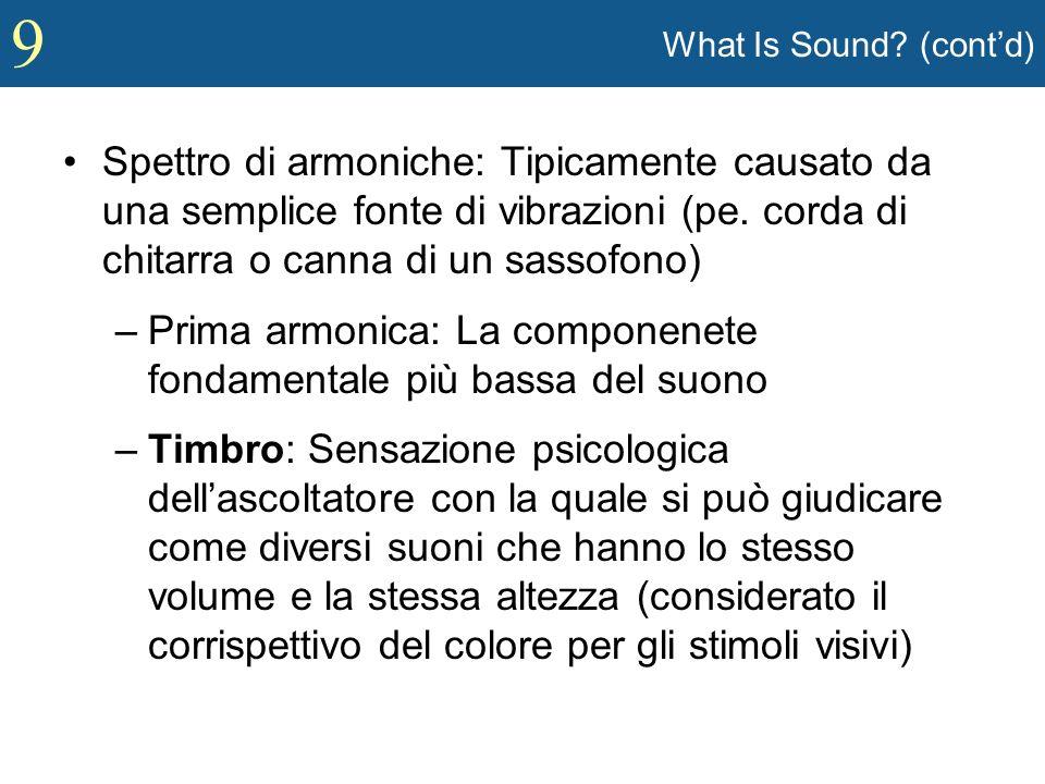 Prima armonica: La componenete fondamentale più bassa del suono