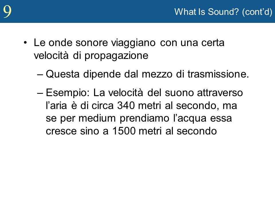 Le onde sonore viaggiano con una certa velocità di propagazione