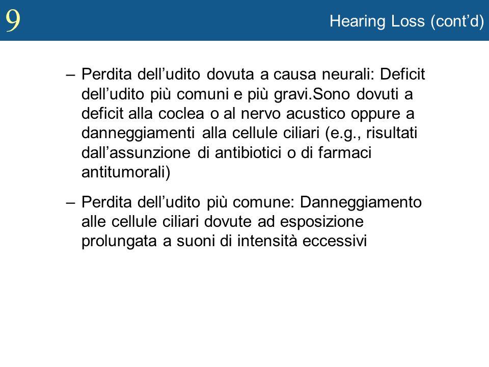 Hearing Loss (cont'd)