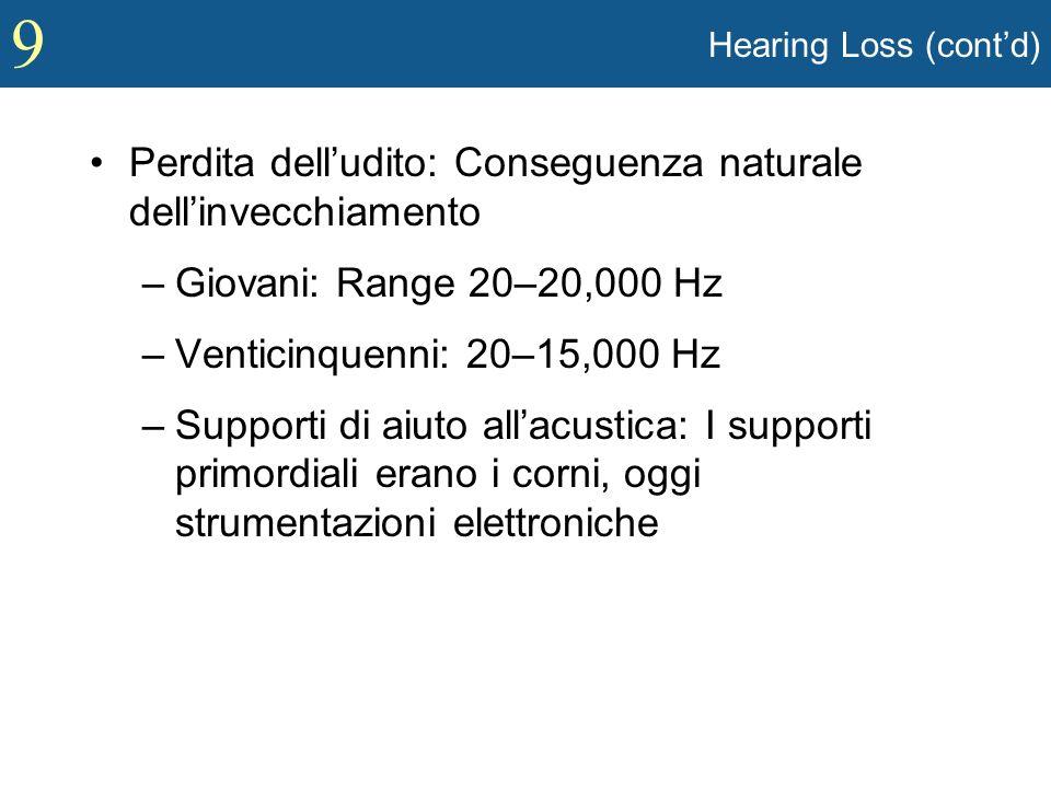 Perdita dell'udito: Conseguenza naturale dell'invecchiamento