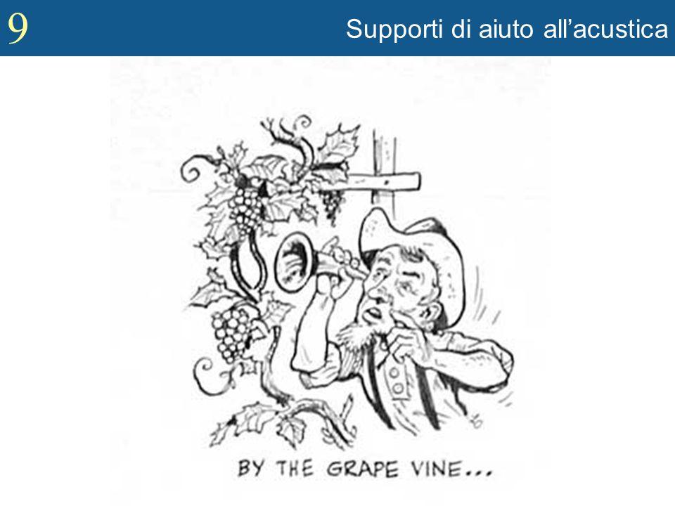 Supporti di aiuto all'acustica