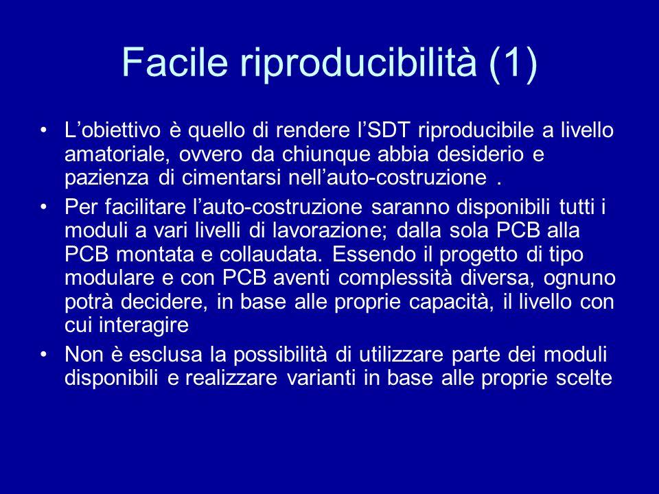Facile riproducibilità (1)