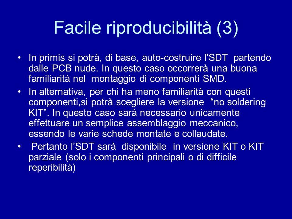 Facile riproducibilità (3)