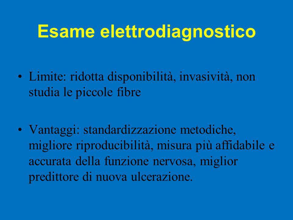 Esame elettrodiagnostico