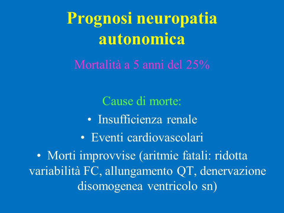 Prognosi neuropatia autonomica