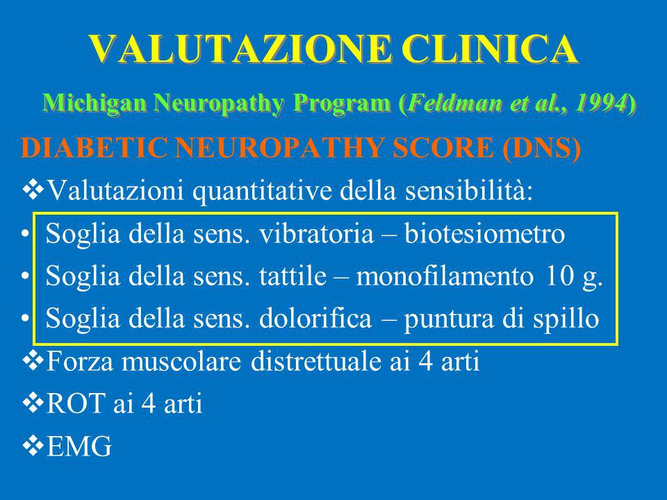 VALUTAZIONE CLINICA Michigan Neuropathy Program (Feldman et al., 1994)