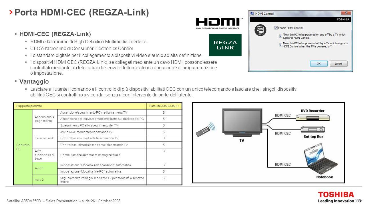 Porta HDMI-CEC (REGZA-Link)