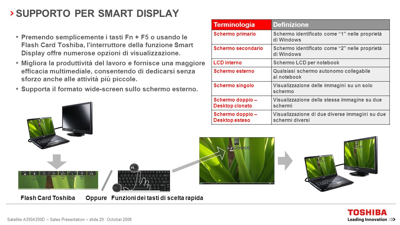 SUPPORTO PER SMART DISPLAY