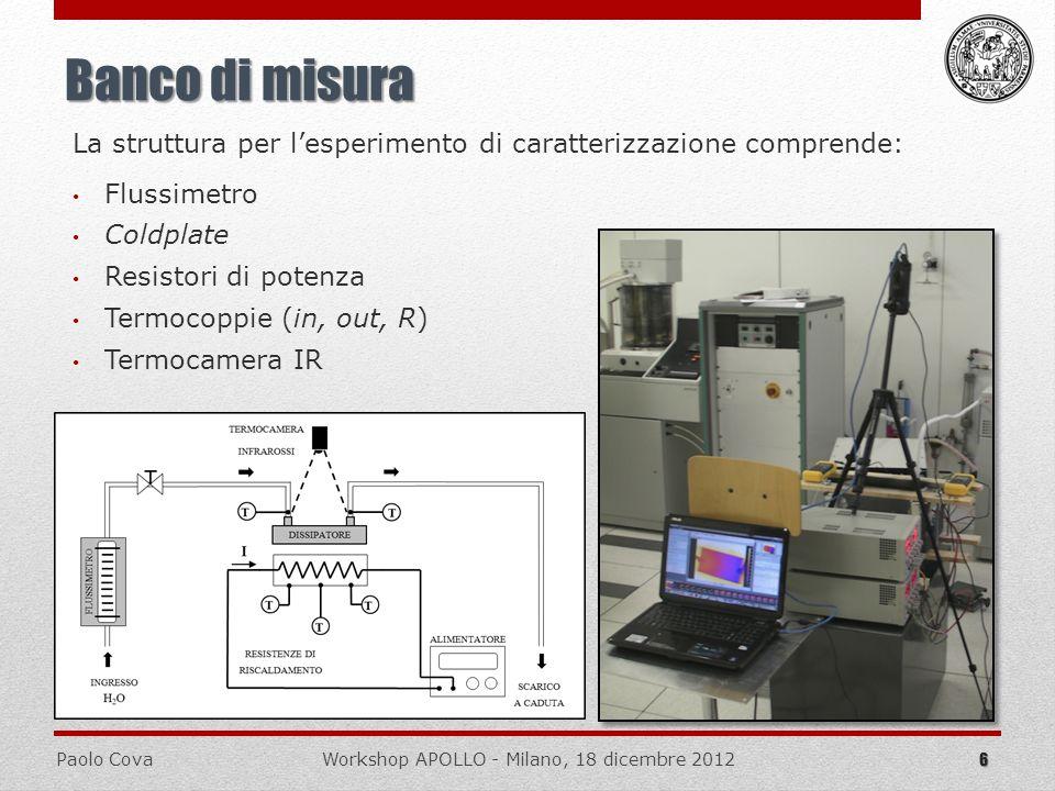 Banco di misura La struttura per l'esperimento di caratterizzazione comprende: Flussimetro. Coldplate.