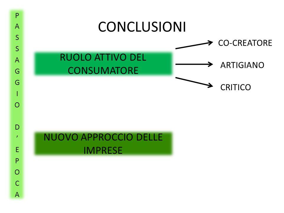 CONCLUSIONI RUOLO ATTIVO DEL CONSUMATORE NUOVO APPROCCIO DELLE IMPRESE