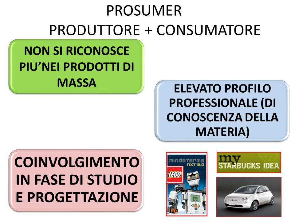 PROSUMER PRODUTTORE + CONSUMATORE