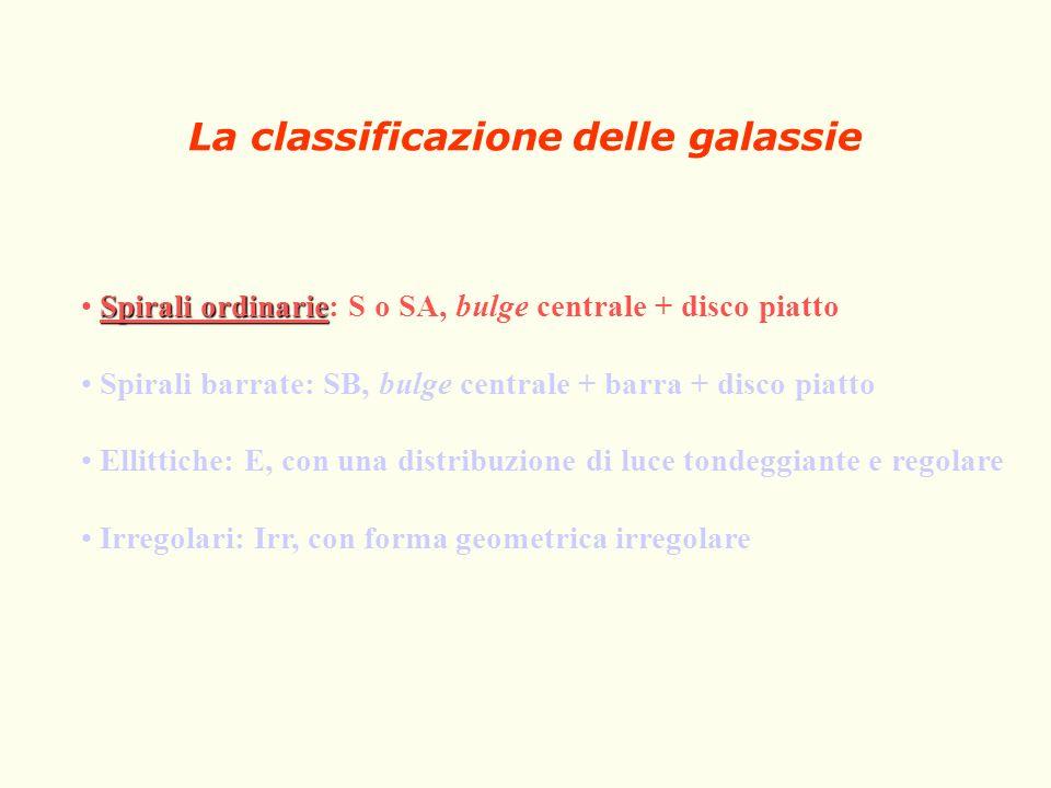 La classificazione delle galassie