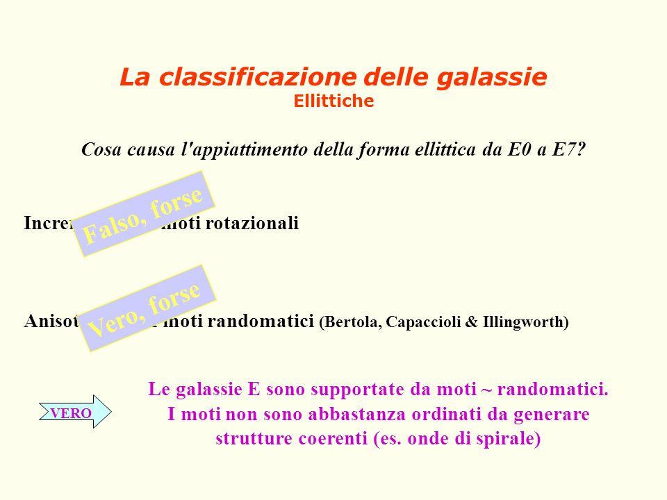 La classificazione delle galassie Ellittiche
