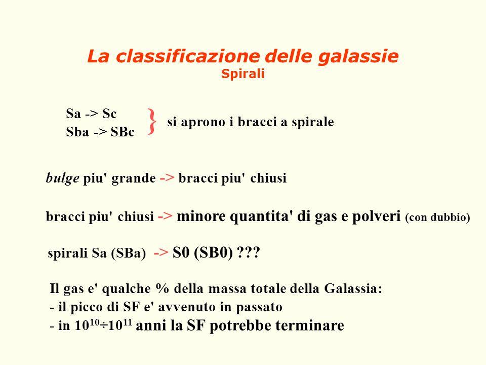 La classificazione delle galassie Spirali