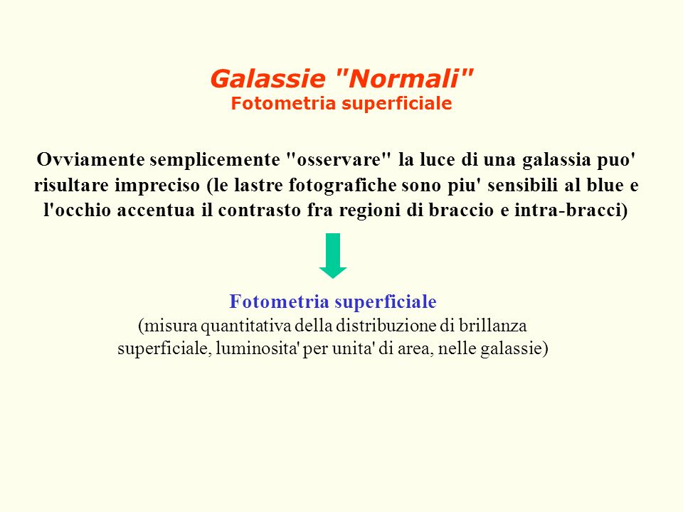 Galassie Normali Fotometria superficiale