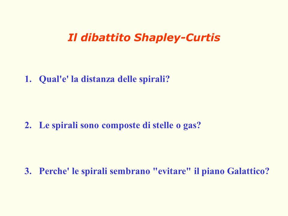 Il dibattito Shapley-Curtis