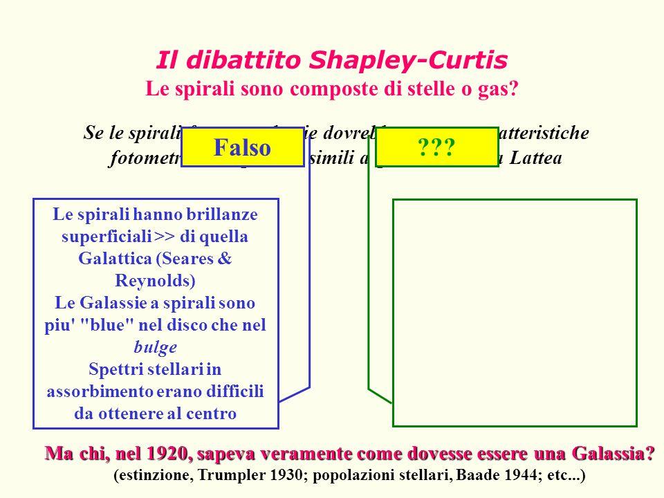 Il dibattito Shapley-Curtis Le spirali sono composte di stelle o gas