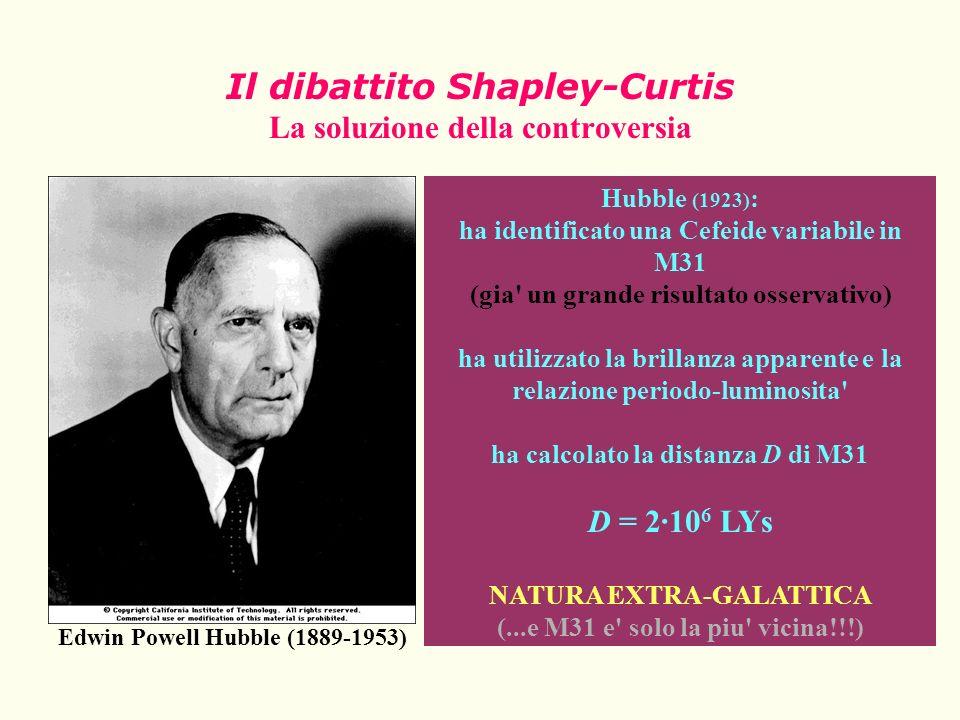 Il dibattito Shapley-Curtis La soluzione della controversia