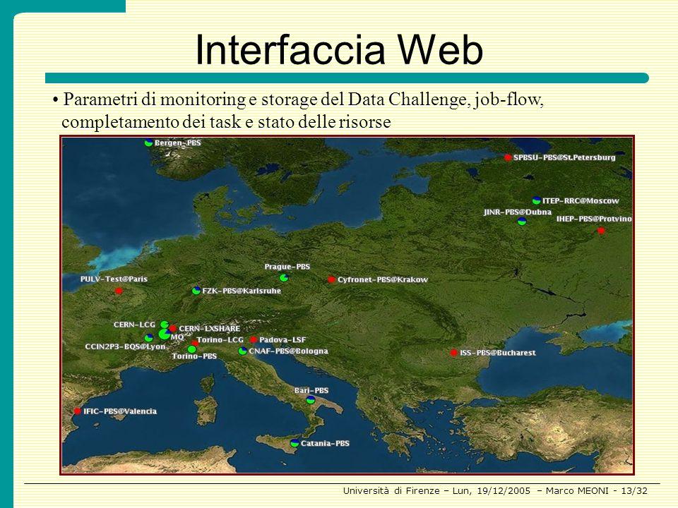 Interfaccia Web Parametri di monitoring e storage del Data Challenge, job-flow, completamento dei task e stato delle risorse.