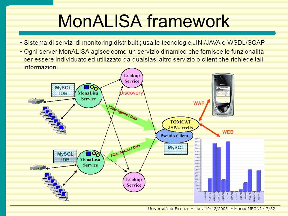 MonALISA framework Sistema di servizi di monitoring distribuiti; usa le tecnologie JINI/JAVA e WSDL/SOAP.
