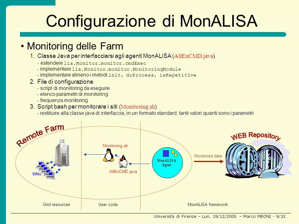 Configurazione di MonALISA