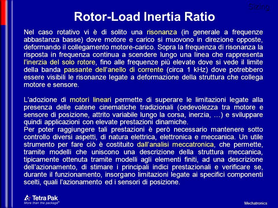 Rotor-Load Inertia Ratio