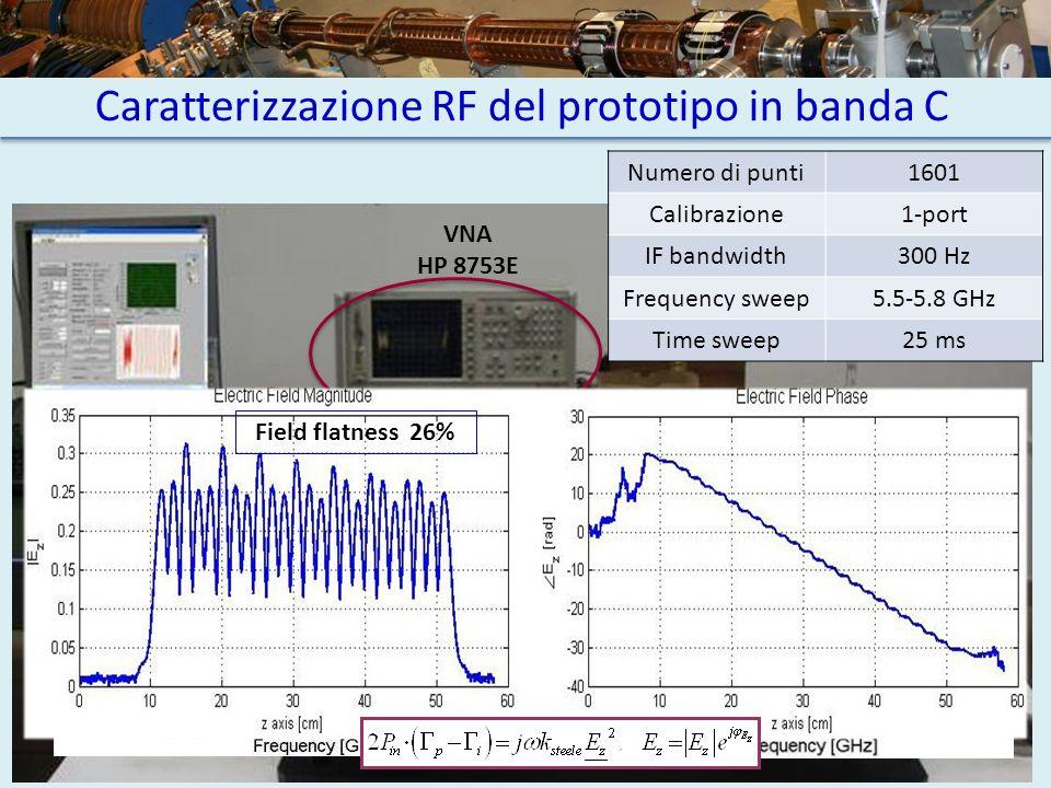 Caratterizzazione RF del prototipo in banda C