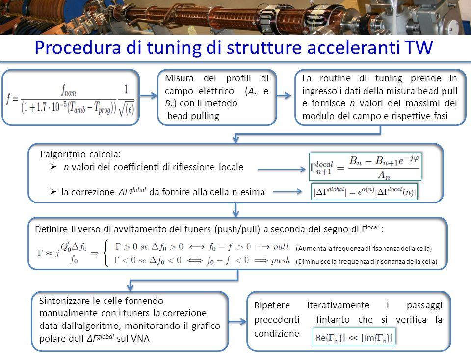 Procedura di tuning di strutture acceleranti TW