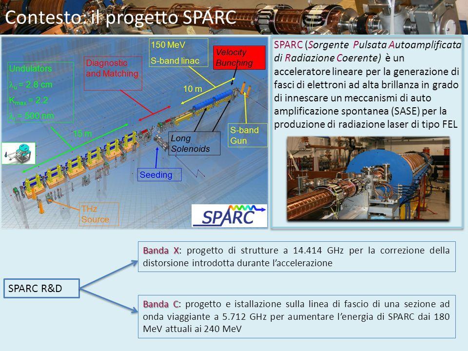 Contesto: il progetto SPARC