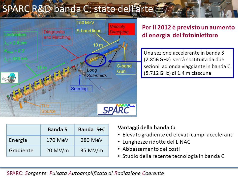 SPARC R&D banda C: stato dell'arte