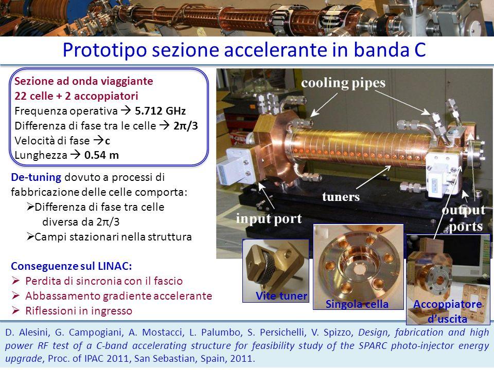 Prototipo sezione accelerante in banda C