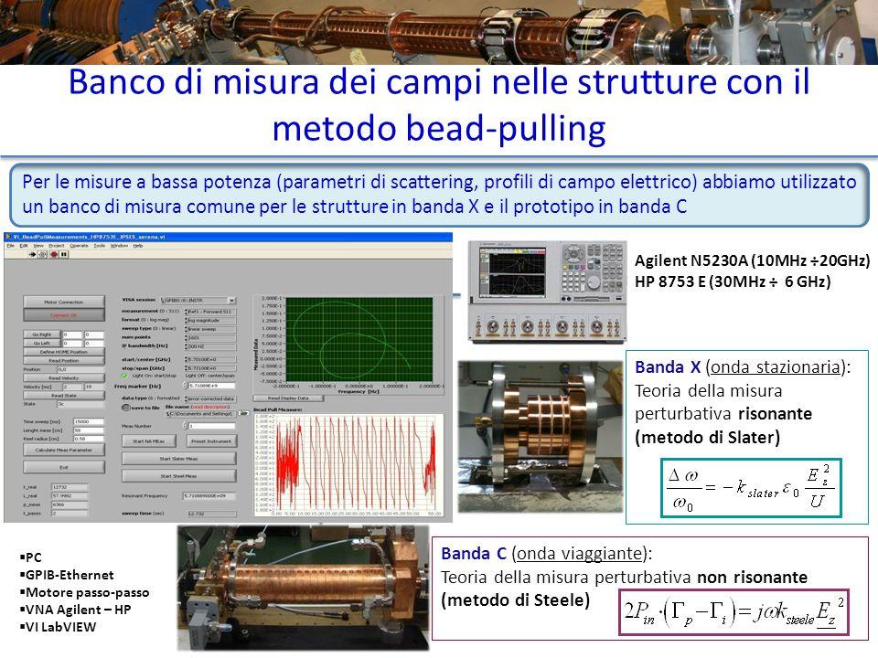 Banco di misura dei campi nelle strutture con il metodo bead-pulling