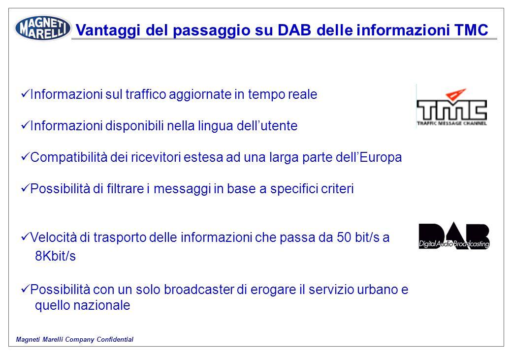 Vantaggi del passaggio su DAB delle informazioni TMC