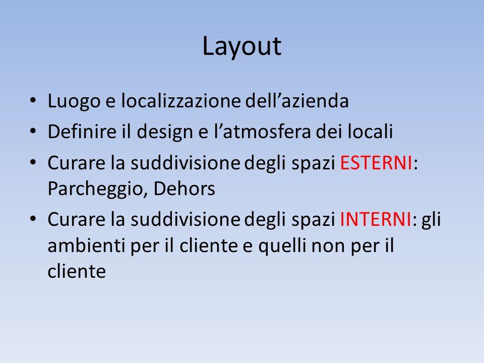 Layout Luogo e localizzazione dell'azienda