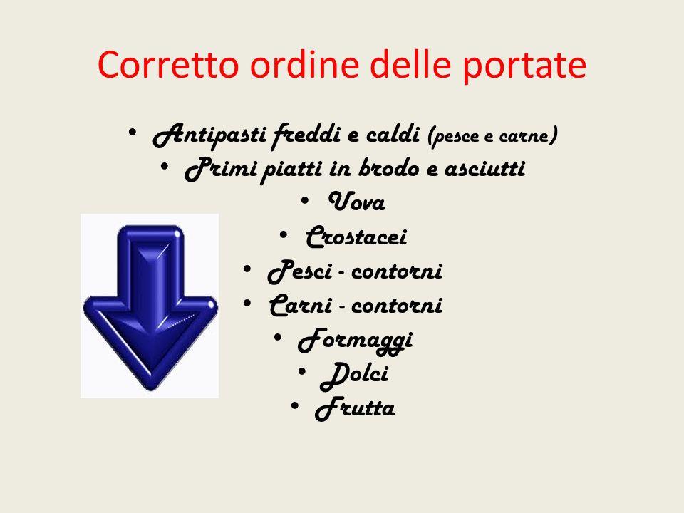 Modulo 9 il menu ppt video online scaricare - Ordine portate galateo ...