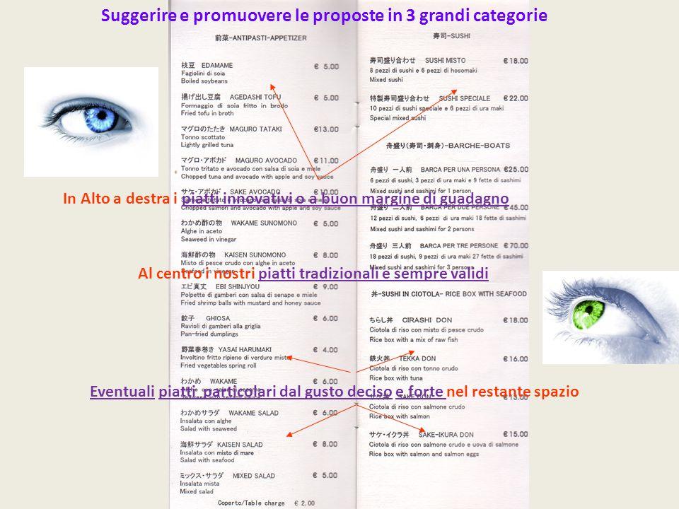 Suggerire e promuovere le proposte in 3 grandi categorie