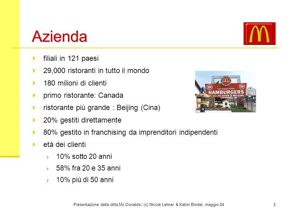 Azienda filiali in 121 paesi 29,000 ristoranti in tutto il mondo
