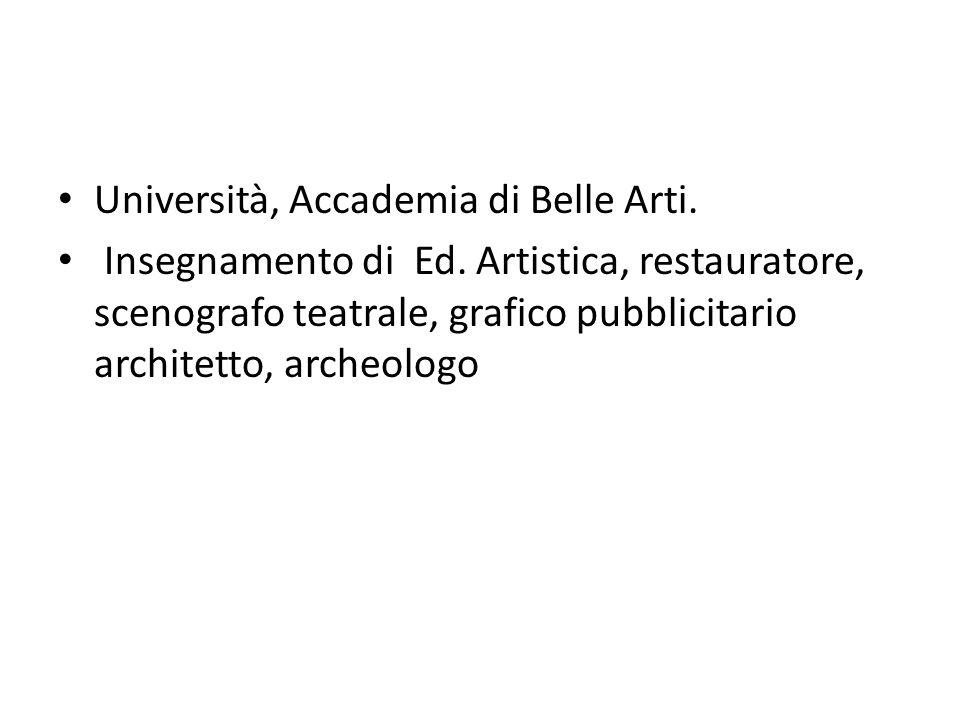 Università, Accademia di Belle Arti.