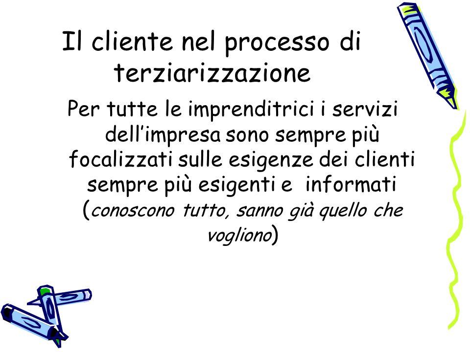 Il cliente nel processo di terziarizzazione