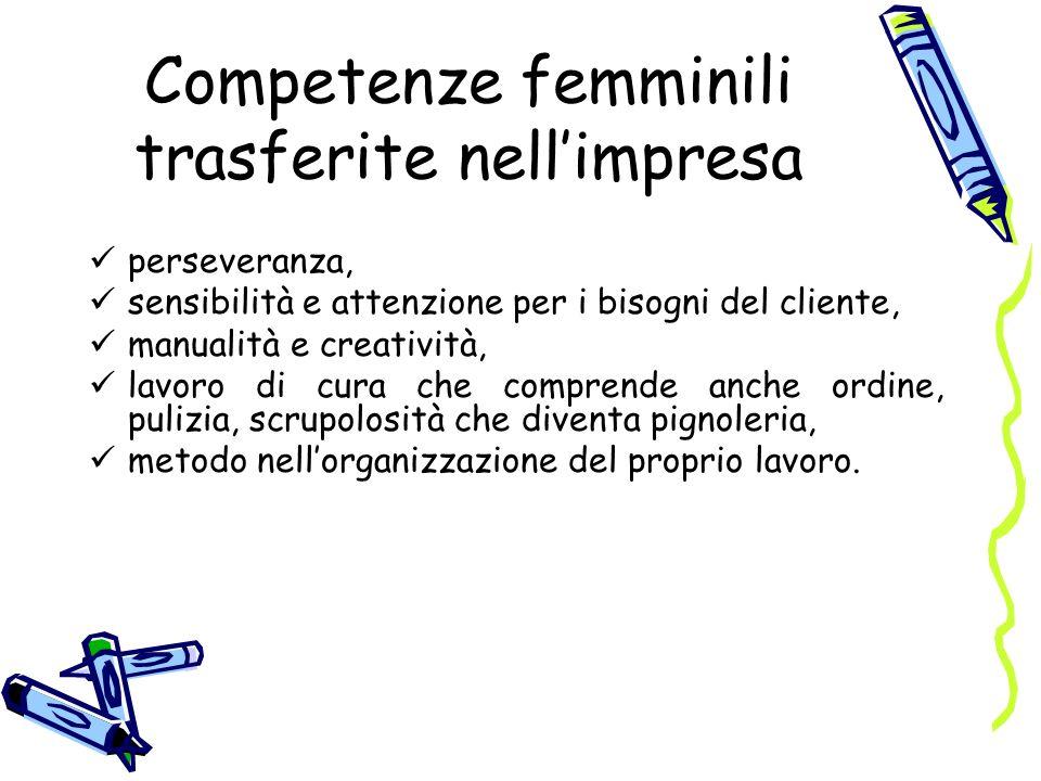 Competenze femminili trasferite nell'impresa