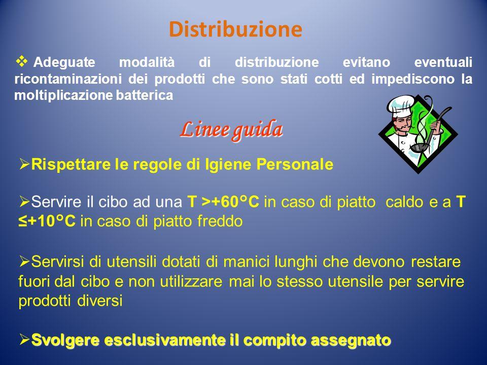 Distribuzione Linee guida