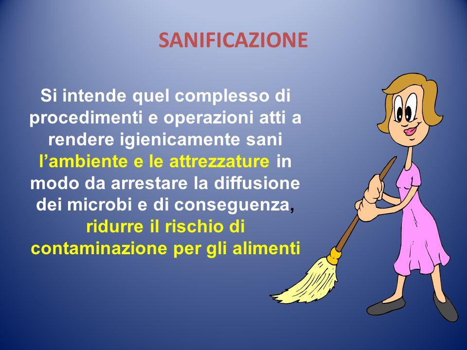 SANIFICAZIONE