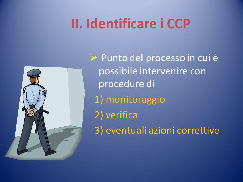 II. Identificare i CCP Punto del processo in cui è possibile intervenire con procedure di. 1) monitoraggio.