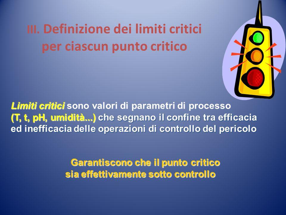 III. Definizione dei limiti critici per ciascun punto critico