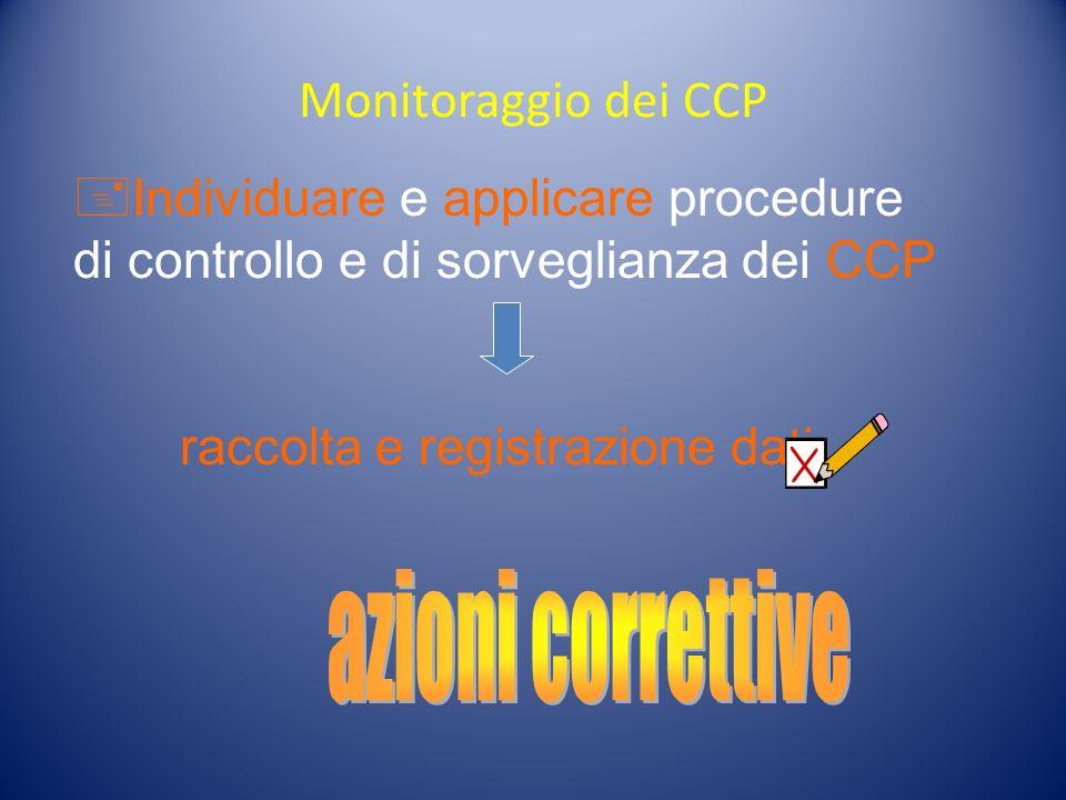 Monitoraggio dei CCP azioni correttive