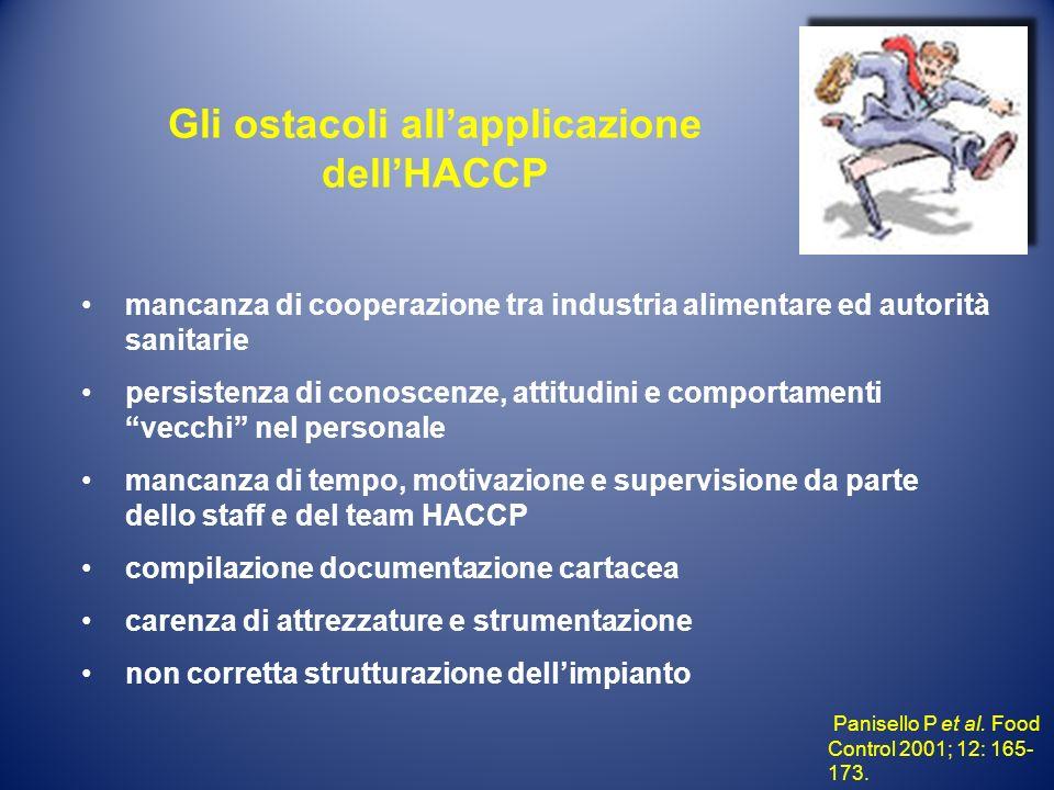Gli ostacoli all'applicazione dell'HACCP