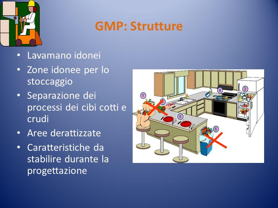GMP: Strutture Lavamano idonei Zone idonee per lo stoccaggio